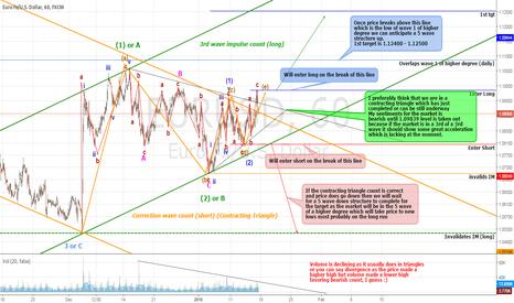 EURUSD: EURUSD Probable Contracting triangle (Short)