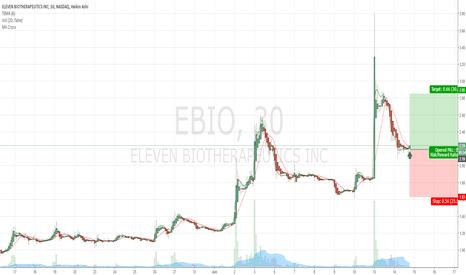 EBIO: $EBIO Short Term Day Trade Buy Alert