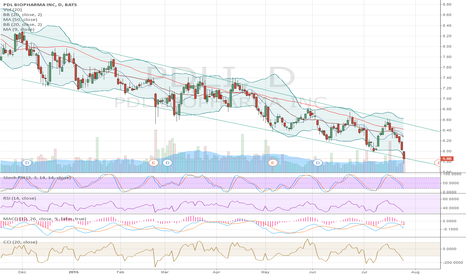 PDLI: Watching this for a while and want in.