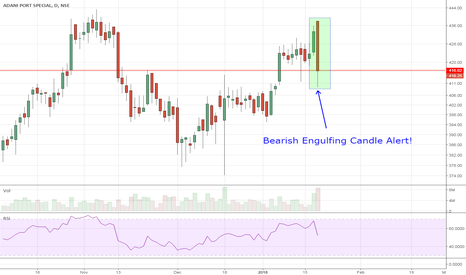 ADANIPORTS Stock Price and Chart — TradingView — India