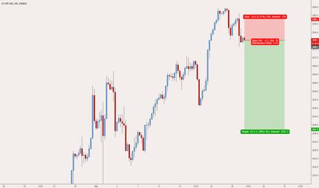 SPX500USD: S&P 500 short