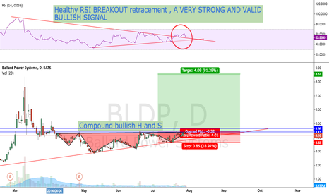BLDP: The big move is happening this month