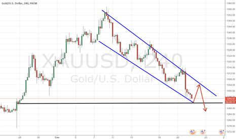 XAUUSD: ФРС неожиданно разыгрывает лучший сценарий для доллара.