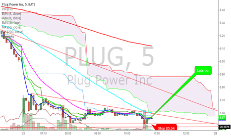 PLUG: Target hit :)