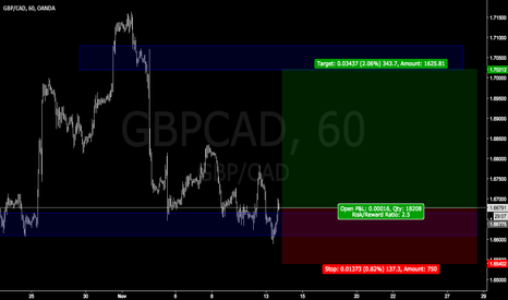 GBPCAD: GBPCAD easy trade (maybe)