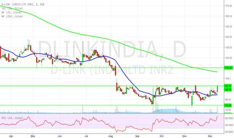 DLINKINDIA: Long - DLINK India (CMP93) - TGT 110