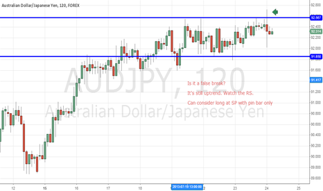 AUDJPY: Uptrend and possible false break