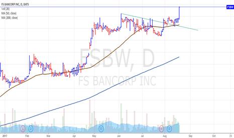 FSBW: Long