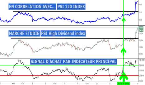 PSIHD: psi high dividend index