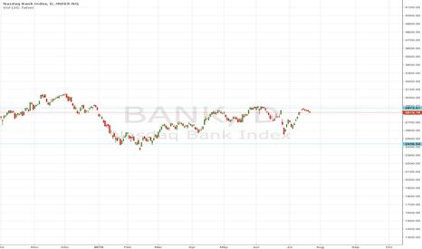 BANK: indice bancario tendencia lateral (canal)