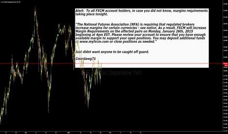 USDJPY: FXCM account holders, check your requirement.