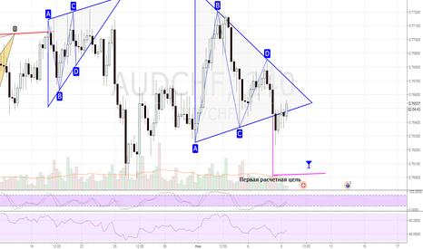 AUDCHF: Работаем треугольник