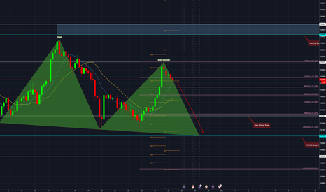 EURJPY: EURJPY H4 *Possible Head & Shoulders*