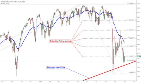 SPX500: SPX500 trend-line bounce