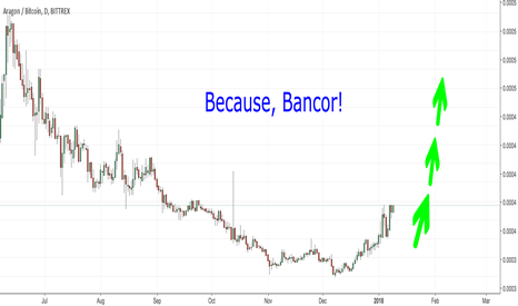 ANTBTC: Aragon $ANT to the MOON! Watch Bancor as an indicator.