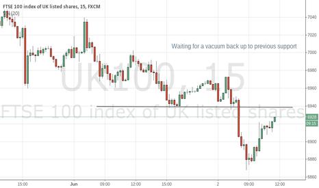 UK100: FTSE