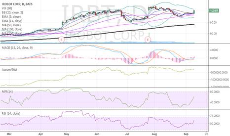 IRBT: $IRBT 105 next