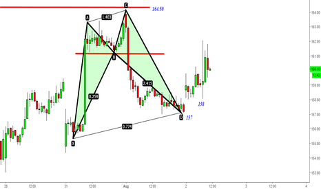 PNB: PNB - Fire with Cypher @157- I turned upside- Did you!