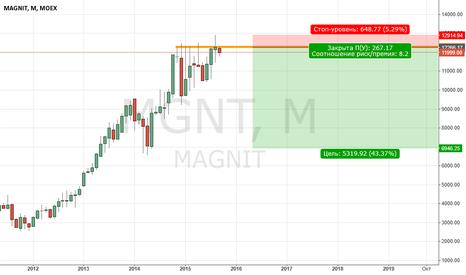 MGNT: magnit.short.m