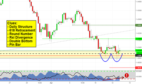 EURCAD: Another long opportunity on EURCAD