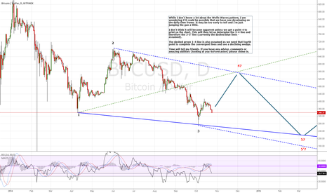 BTCUSD: Do we have a Wolfe Waves Pattern forming on the Daily chart??