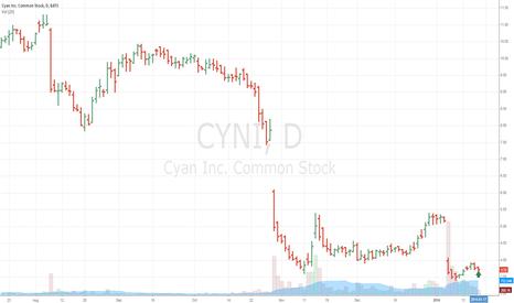 CYNI: cyni