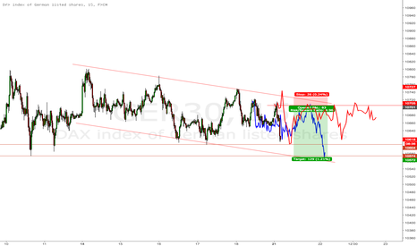 GER30: Intraday - short $GER30 from 10700