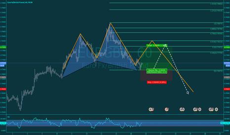 EURGBP: Up then down EG