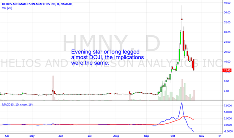 HMNY: Is This How BitCoin Will End?
