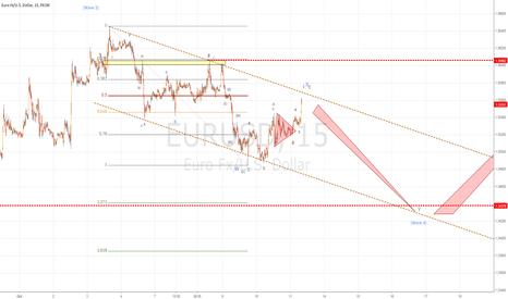 EURUSD: Euro - a more complex Elliott Wave correction