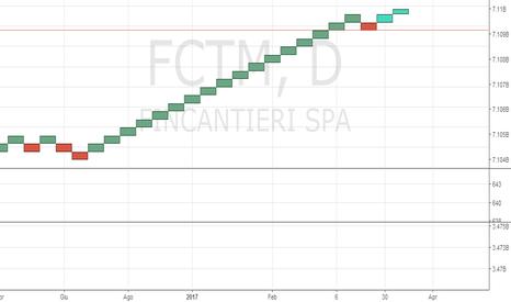 FCT: Fincantieri, aumento di capitale, ristrutturazione,e in pista!!