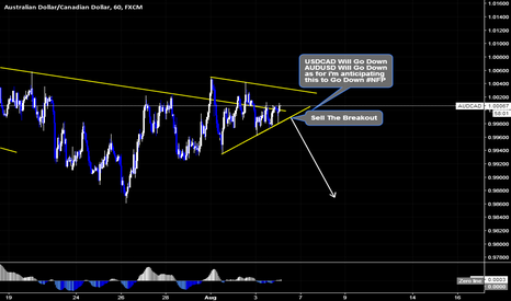 AUDCAD: AUDCAD Sell Setup By Wave Analysis Doctor Of Markets
