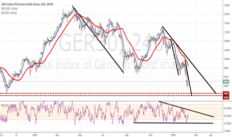 GER30: Two possible ABCD moves