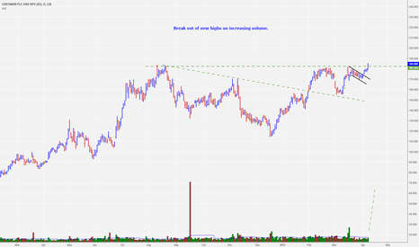 CEY: CEY Plc. Break out to new highs