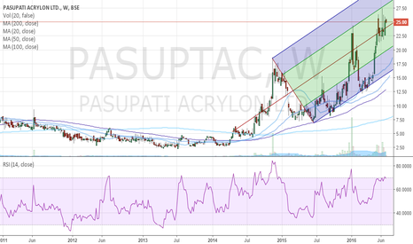 PASUPTAC: Pasupathi Acrylon lrd Looking for long term multibagger