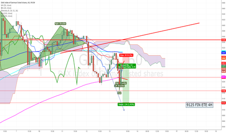 GER30: SHORT DAX : 9260 to 9125 FRIDAY.