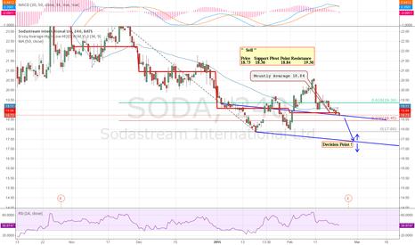 SODA: SODA DOWN Target Decision Point