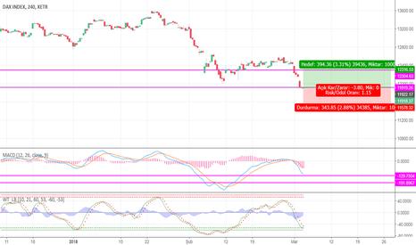 DAX: DAX analysis