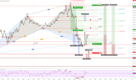 EURUSD: EURUSD Cypher part 2
