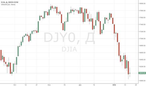 DJI: После выходного понедельника индексы США открылись на волне пози