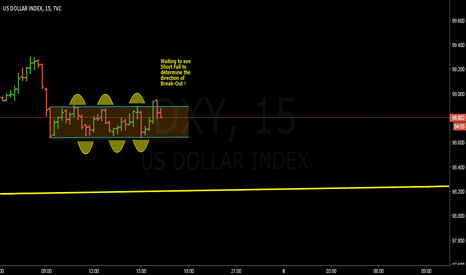 DXY: DXY-Rectangle Channel