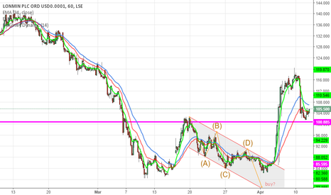 LMI: another leg up LMI ?