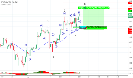 USOIL: WTI CRUDE has some up side but now we might see some reversal