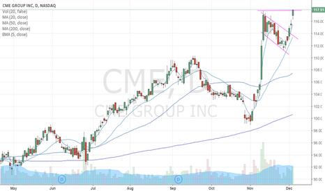 CME: CME