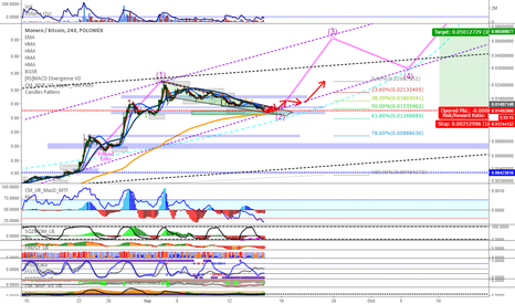 XMRBTC: XMR long, hoping for long path up