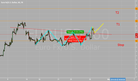 EURUSD: A two lot strategy for EURUSD long