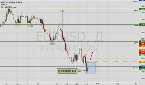 EURUSD: EUR/USD покупки