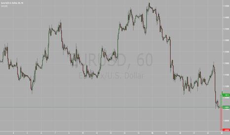 EURUSD: Eur long