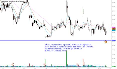 DWA: DWA Day Trade (Brad Reed Jan23,2015)