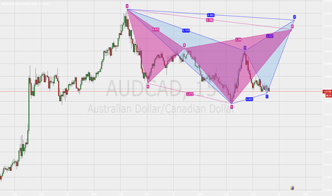 AUDCAD: Potential Bat AND Cypher pattern
